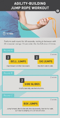 The 10-Minute, Fat-Burning Jump Rope Workout