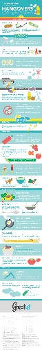 The Complete Guide to Dealing With Hangovers [INFOGRAPHIC]