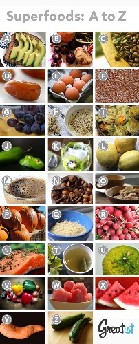 The Best Superfoods, from A to Z