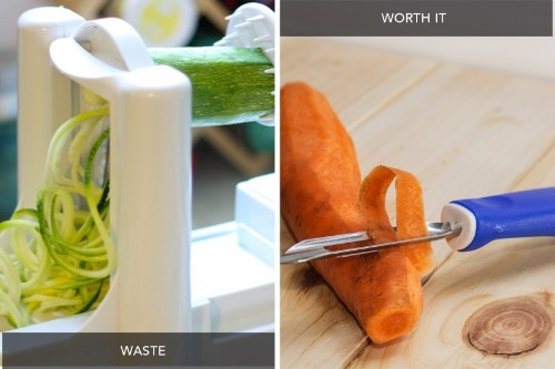 19 Food Experts Reveal the Biggest Waste of Money in Their Kitchen