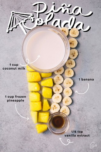 Healthy Breakfast Smoothies With 5 Ingredients or Less