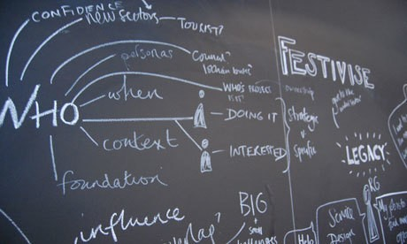 Why service design is the next big thing in cultural innovation
