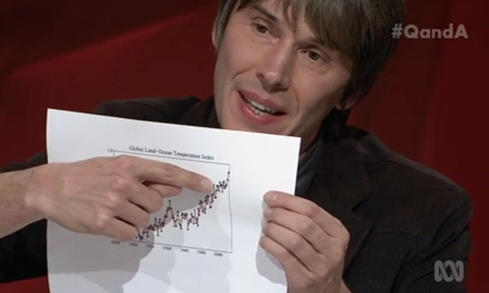 Q&A smackdown: Brian Cox brings graphs to grapple with Malcolm Roberts