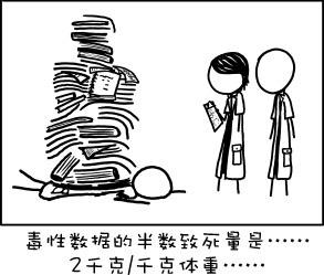 学习技巧 - Magazine cover
