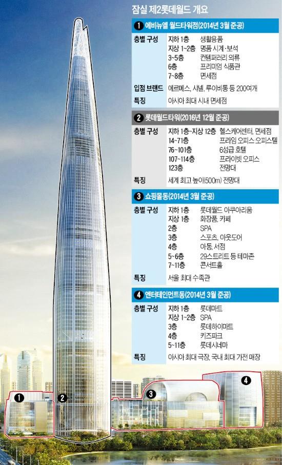 경제 - Magazine cover