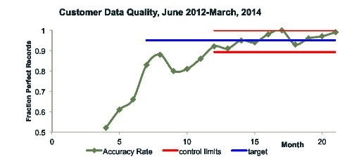 Data Doesn't Speak for Itself