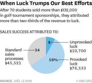 Why the Best Salespeople Get So Lucky