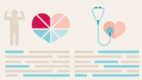 4 Steps to Sustaining Improvement in Health Care
