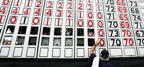 The Balanced Scorecard: Measures That Drive Performance