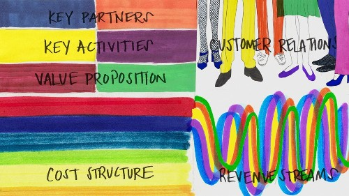 Research: Writing a Business Plan Makes Your Startup More Likely to Succeed