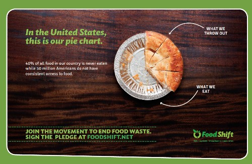This Year's 12 Greatest Strides Towards Reducing Food Waste
