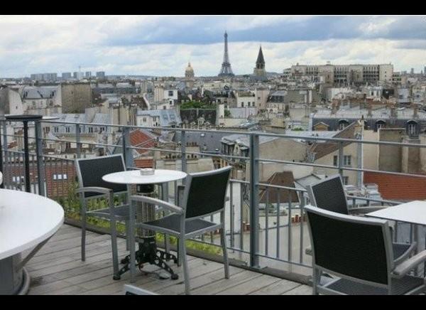 10 Best Views in Paris