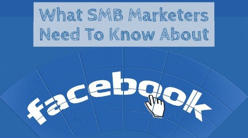 What SMB Marketers Need To Know About Facebook