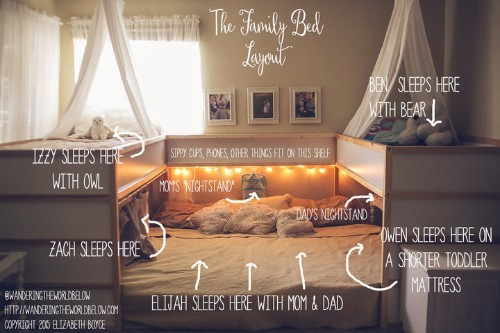 This Family's IKEA Bed Hack Is Getting A Lot Of Attention