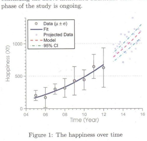 Geeky Marriage Proposal: Physicist Writes Research Paper To Propose To Girlfriend (PHOTO)   HuffPost Life
