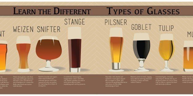 How To Choose The Perfect Beer Glass For Every Occasion (PHOTOS)   HuffPost Life