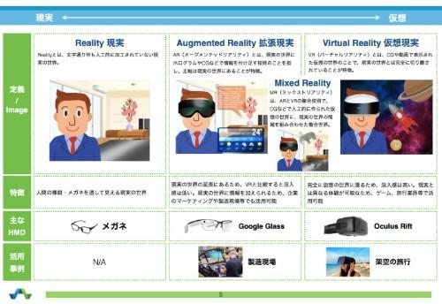 VR元年!と思ってたら、ARも一緒にやってきた。Lenovo製「ARスマホ」9月発売。