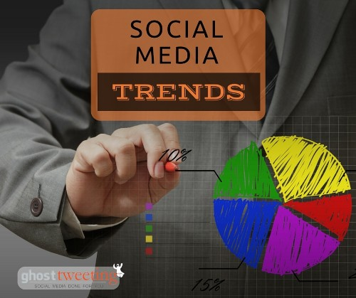 Social Media Trends to Watch