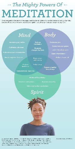 LOOK: What Meditation Can Do For Your Mind, Body And Spirit