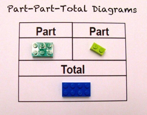 How Legos Might Turn Your Kid Into A Math Lover | HuffPost Life