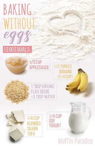 5 Ingredients To Substitute For Eggs In Vegan Baking | HuffPost Life