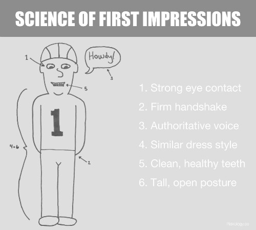 The Art (And Science) of Making Great First Impressions