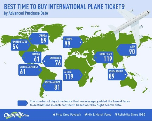 The Cheapest Day To Buy An International Plane Ticket, Mapped By Destination | HuffPost Life
