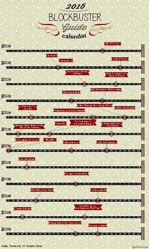 The 2016 Movie Blockbuster Calendar You Know You Need