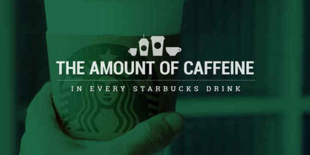 Here's How Much Caffeine Is in Every Single Starbucks Drink