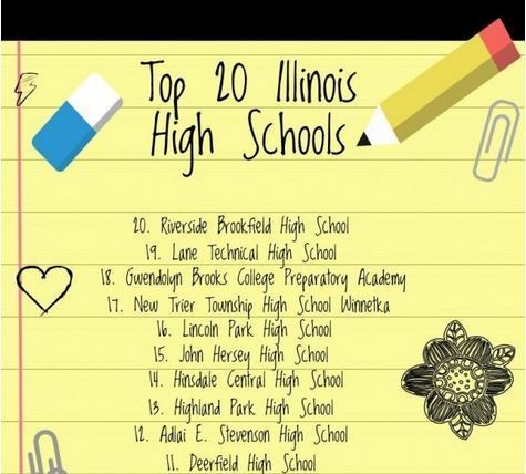 10 of the Top High Schools in Illinois