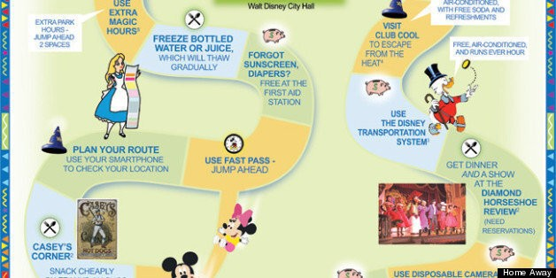 35 Disney Vacation Tips: An Infographic