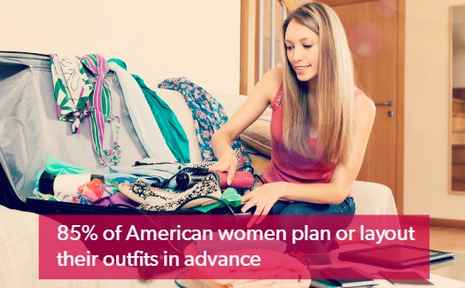 Suitcase snapshot: A survey of American packing habits