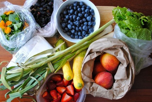 Here's How Health Experts Ranked 38 Of The Most Popular Diets | HuffPost Life