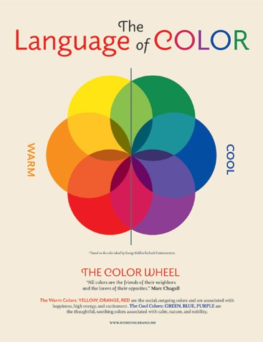 The Language of Color... Secrets to a Perfect Wedding Palette