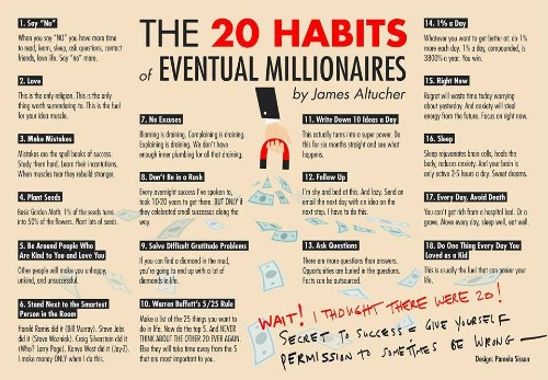 The 20 Habits of Eventual Millionaires