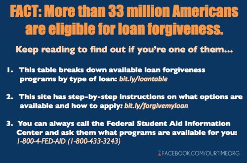 Student Loan Forgiveness: Available for Many, Used by Few