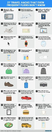 27 Game-Changing Hacks Every Frequent Flier Should Know | HuffPost Life