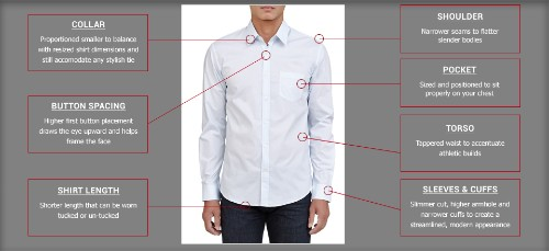 Size Matters: 5 Things Guys Need to Know About Clothes