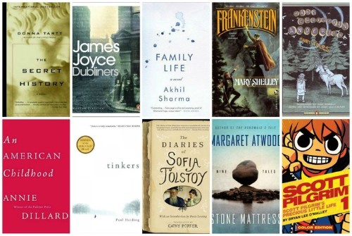 10 Wintery Reads To Snuggle Up With During A Snowstorm