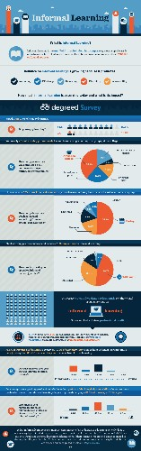 Informal Learning Is Taking Over (Infographic)