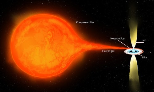 This Star Is So Powerful It Could Rival A Black Hole