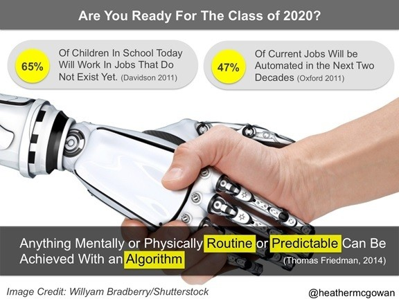 The University Class of 2020: An Agile Mindset Imperative