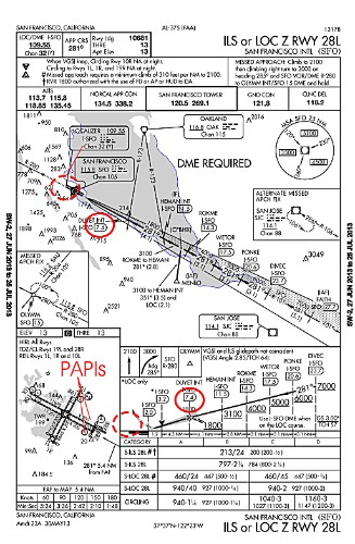 In Aftermath of Asiana Crash, an Insight Into the Intricacies of an Approach