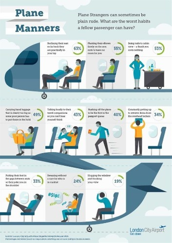 These Are The 10 Worst Habits Of Airplane Passengers | HuffPost Life