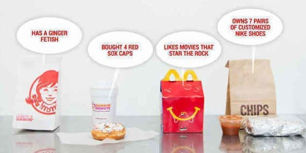 What Your Favorite Fast-Food Chain Says About You | HuffPost Life
