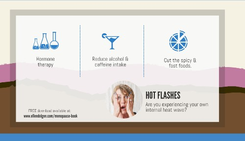 Menopause Infographic: Hot Flashes