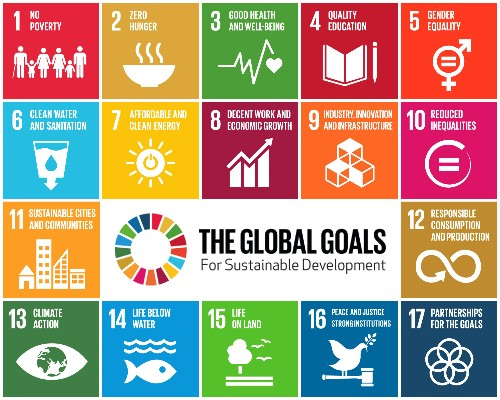 Why The UN Sustainable Development Goals Really Are A Very Big Deal