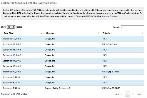 Google and Amazon Leverage Copyright Loophole to Use Songs Without Paying Songwriters