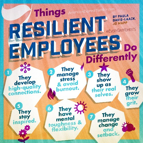 7 Things Resilient Employees Do Differently