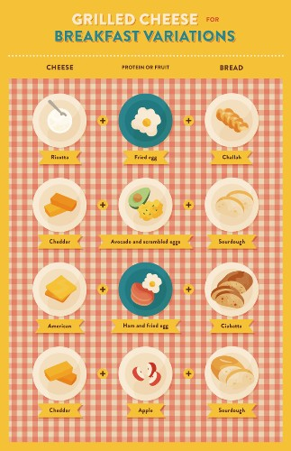 This Is How You Eat Grilled Cheese For Breakfast | HuffPost Life